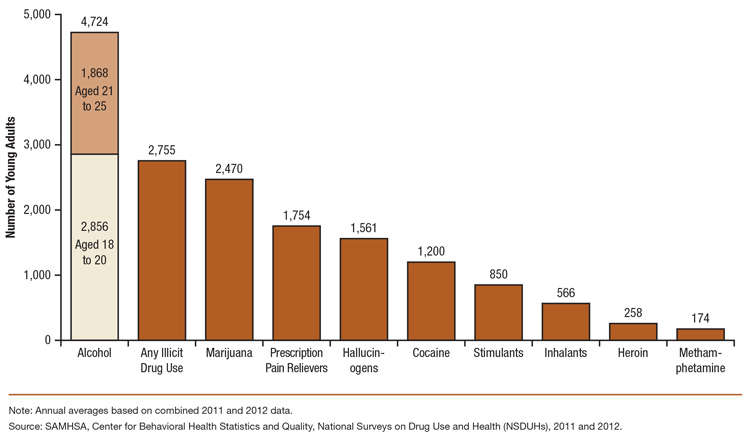 Alcohol Statistics 2014 61878 TRENDIR