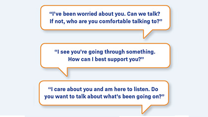 Guide to help families start the conversation with a loved one about mental illness or substance use