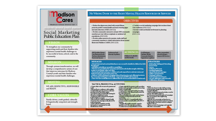 A thumbnail of Madison Cares Social Marketing Public Education Plan which lists their vision, mission, motto, core values, objectives, audiences, messages, strategies, tactics, products, and activities in a one-page format.